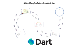 Dart Code Lab & More...