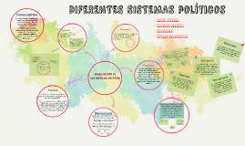 Copy of DIFERENTES SISTEMAS POLITICOS