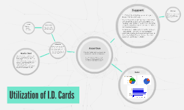 Utilization of I.D. Cards