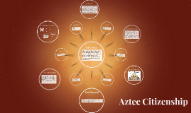 Aztec Citizenship
