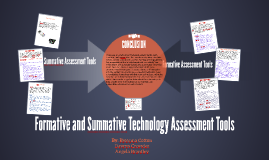 Formative and Summative Technology Assessment Tools