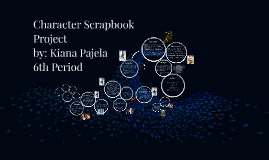 Character Scrapbook Project
