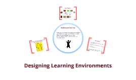 Copy of Designing Learning Environments