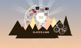 Copy of Plato`s CAVE allegory