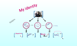 My identity and theories