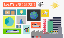 Canada's Imports and Exports