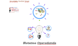 Sistemas Operacionais - Aula 1