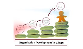 Organization Development in 5 Steps