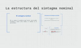 Copy of 01 LA ESTRUCTURA DEL SINTAGMA NOMINAL