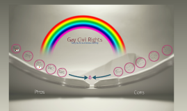 Gay Civil Rights