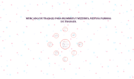 MERCADO DE TRABAJO PARA HOMBRES Y MUJERES. NUEVAS FORMAS DE