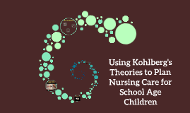 Using Kohlberg's Theories to Plan Nursing Care for School Ag