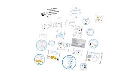 Creación de apps educativas sin conocimientos de programación