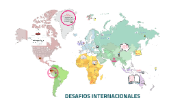 Copy of DESAFIOS INTERNACIONALES