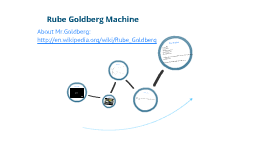 Rube Goldberg Assignment #1