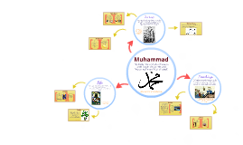 Copy of Muhammad 1