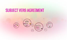 Copy of Copy of SUBJECT VERB AGREEMENT
