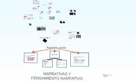 Copy of Cibercultura, sociedad y educación