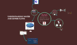 UNDERSTANDING WATER AND SEWER FLOWS