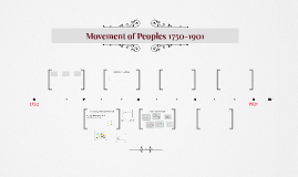 Movement of Peoples 1750-1901 Overview