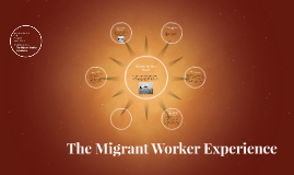 The Migrant Worker Experience