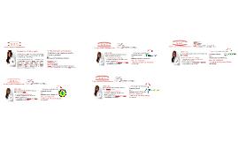 Copy of Presentación SAC - Live