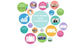 Share Market Game Presentation