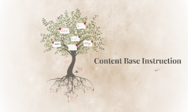 Content Base Intruction