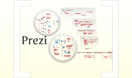 Copy of Prezi español
