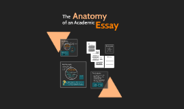 The Anatomy of an Academic Essay
