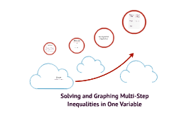 Solving & Graphing Multi-step inequalities in One Variable