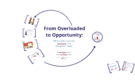 From Overloaded to Opportunity: The Search for a Low-Cost Interlibrary Loan Management System