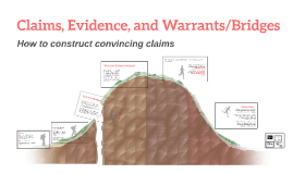 Copy of Claims, Evidence, and Warrants/Bridges