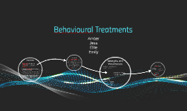 Copy of Behavioural Treatments