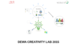 Creativity Lab: External and Internal Results