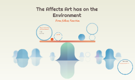 The Affects Art has on the Environment