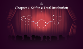 Chapter 4: Self in a Total Institution