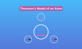 Thomson's Model of an Atom