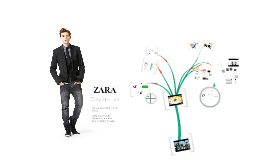 Copy of ZARA presentation