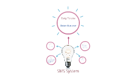 SMS System - New Features