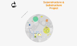 Superstructure Coursework: How to start?