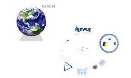 Copy of AMWAY - PLAN DE NEGOCIOS