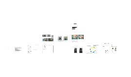 Copy of Mavis / Proposal Artmaking Pathway / Solo Show Rua