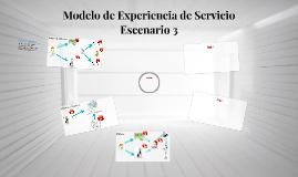 Modelo de Experiencia de Servicio