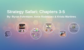 Copy of Strategy Safari: Chapters 3-5