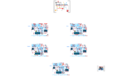 I'm lost, help me find the place! city map. (Vivian, Megan, Lauren, Bobby, David) - Directions