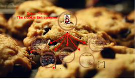 Debbi Fields-The Cookie Entrepreneur