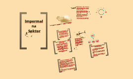 Copy of Impormal na Sektor