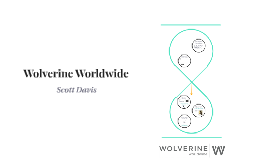 Wolverine Worldwide