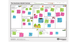 Copy of The Business Model Canvas. Fundación Planeta Imaginario.